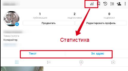 Кнопка «Статистика» в верхнем меню