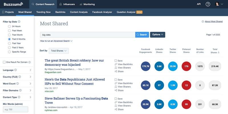 Сервис BuzzSumo для поиска трендов